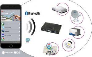Teleco HUB to control Teleco–Telair accessories via Smartphone