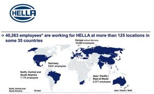 Hella increases sales and profits in 2017-2018