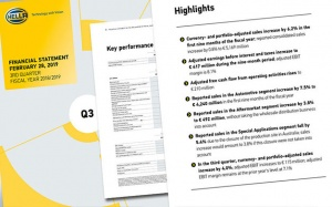 Hella reports 6.2% consolidated sales growth