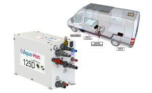 """Aqua-Hot debuts Hydronic Heater for Class """"B"""" camper vans"""