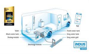 Thetford wins European Innovation Award for its iNDUS smart sanitation system